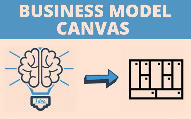 Bisnis Model Canvas 1