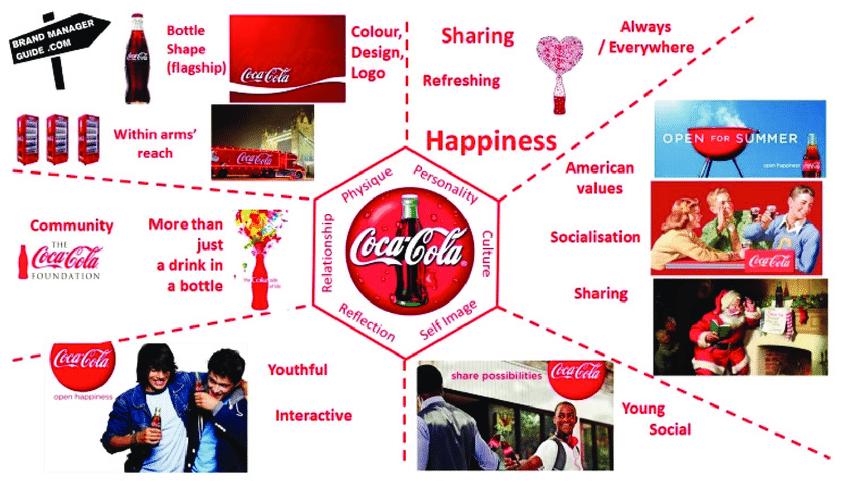 Brand Terkenal di Dunia