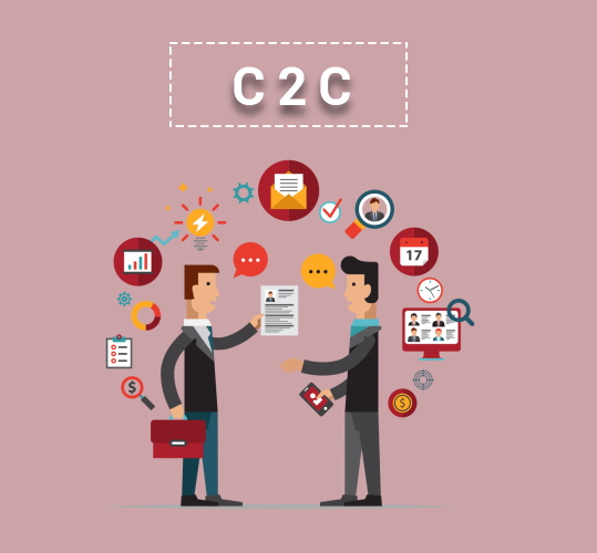 C2C Adalah dan Contohnya 1