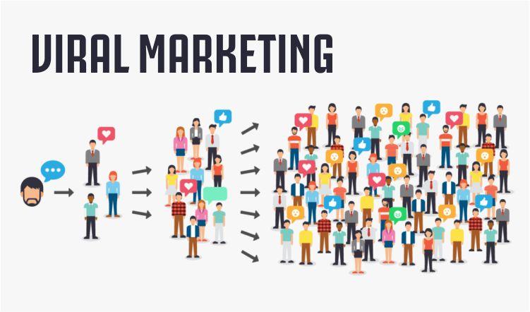viral marketing ADALAH